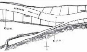 Kalnėnų uostas. Schema.. Brėž. 238. Iš knygos: Merkys V Vandens keliai, p. 255